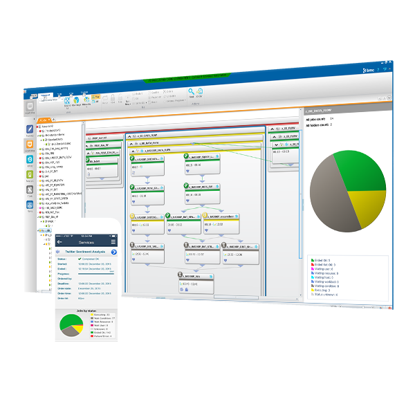 BMC Denmark - Bring IT to Life with Digital Enterprise Management